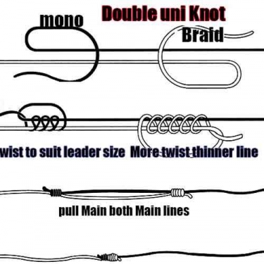 double-uni-knot-diagram.jpg