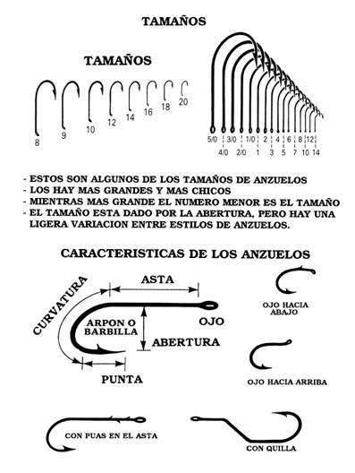 Los Anzuelos